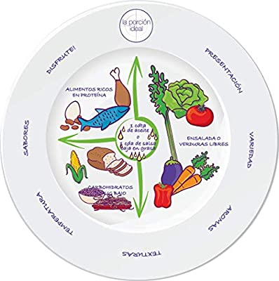 "Spanish Language Portion Control Plate 10"" for Weight Loss Diabetes and Healthier Diets. Educational, Visual Tool for Adults & Children with Protein, Carbohydrate & Vegetable Sections by Dietitian"