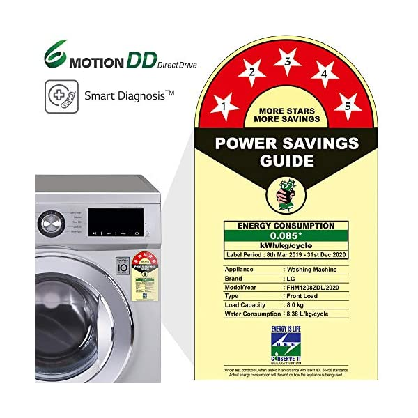 LG 8.0 Kg 5 Star Inverter Fully-Automatic Front Loading Washing Machine (FHM1208ZDL, Luxury Silver, Direct Drive… 2021 June Fully-automatic front load washing machine: best wash quality, energy and water efficient Energy Rating 5 Star: best in class efficiency Capacity 8.0 kg: Suitable for bachelors & couples