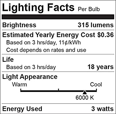 Miracle LED 604740 3-Watt Rough Service Garage Door Light, Long Life Energy Saver Bulb, Cool White, 4-Pack