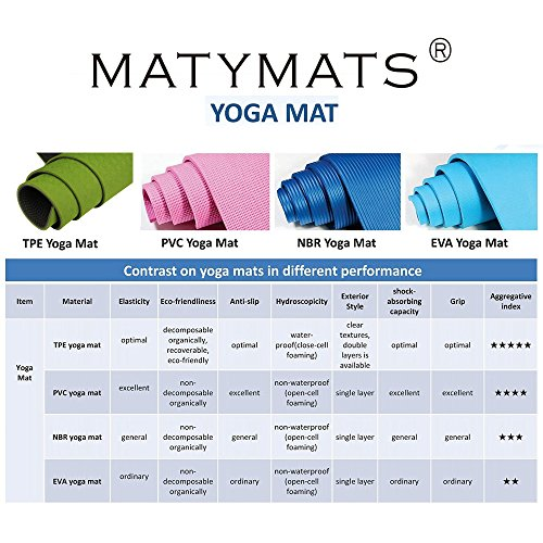 Matymats Non Slip TPE Yoga Mat With Carry Strap For Hot