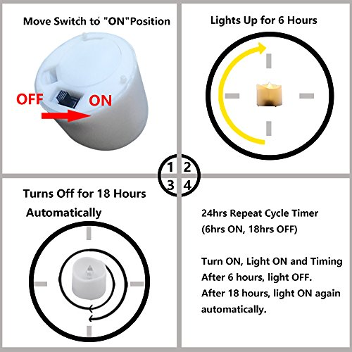 Homemory Battery Tea Lights With Timer, 6 Hours on and 18 Hours Off in 24 Hours Cycle Automatically, Pack of 12 Timing LED Candle Lights in Warm White by Homemory (Image #1)