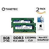 Timetec Hynix IC Apple 8GB Kit (2x4GB) DDR3 1333MHz PC3-10600 SODIMM Memory Upgrade For MacBook Pro 13/15/17 inch Early/Late 2011,iMac 21.5-inch Mid/Late 2011,27-inch Mid 2011,Mac mini 5,1 & 5,2 Mid 2011 (High Density 8GB Kit (2x4GB))