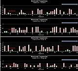 RF Explorer Handheld Spectrum Analyzer 6G Combo