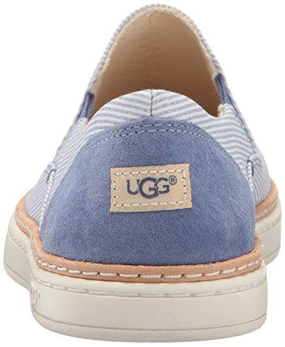 Ugg Mujeres Adley Stripe Fashion Sneaker Moonstone