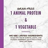 Instinct Limited Ingredient Diet Grain Free Real