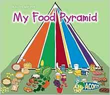 Amazon Com My Food Pyramid Healthy Eating 9781432939830 Rissman Rebecca Books