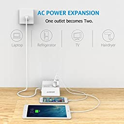 Surge Protector with USB 1700J 1250W Overload Protection 2 AC Outlets 5 Port (40W 8A) USB Charing Hub Dock Station and 4.9 ft Power Cord for Kindle Fire/iPhone 7/iPad Universal for Home & Office