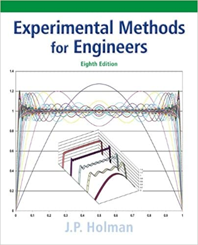 Amazon experimental methods for engineers mcgraw hill series experimental methods for engineers mcgraw hill series in mechanical engineering 8th edition fandeluxe Choice Image