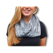Nursing Scarf For Breastfeeding An All Around Breathable Cover With Back Privacy