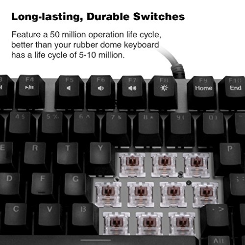 Buy keyboard for writers