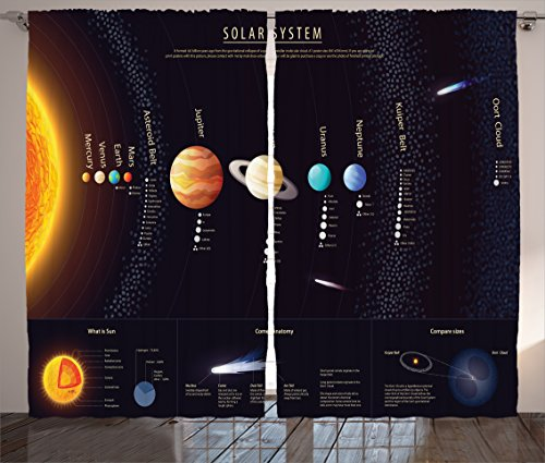 Outer Space Decor Curtains by Ambesonne, Solar System with Scientific Information Jupiter Saturn Universe Telescope Print, Window Drapes 2 Panel Set, Living Room Bedroom, 108 W X 84 L Inches, Multi by Ambesonne