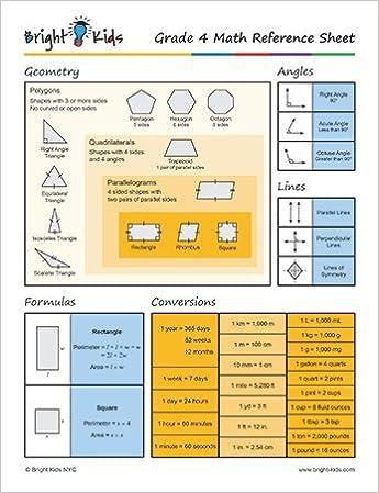 Amazon com: Common Core Math Formula Sheet - 4th Grade