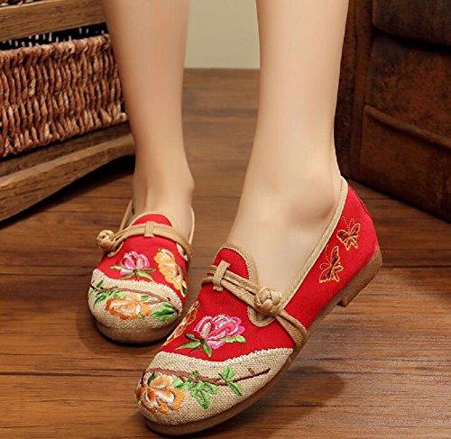 Lazutom femme Lazutom red red Ballet femme Ballet Lazutom red femme Ballet Lazutom femme red Ballet Lazutom gxwBnv5qRC