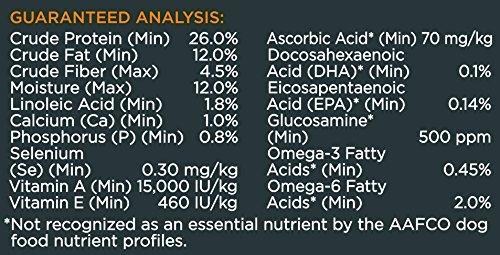Purina Pro Plan SAVOR Adult Shredded Blend Large Breed Formula Dry Dog Food - (1) 34 lb. Bag