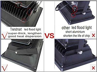 Led Floodlight Lamp Trendmart® 1pcs 50w Cool White with Plug Waterproof Ip65 Outdoor Security Wash Flood Light Landscape Lighting( Black Case ).