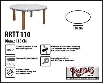 Fabulous Amazon.de: RRTT110 Schutzhülle nur für Tischplatten Schutzhülle  KI18