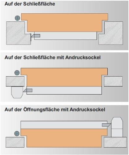 Athmer Wind-EX Joint de porte pour obturation automatique Usage interne Blanc 985 mm