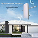 Outdoor HDTV Antenna-ANTOP 400-BV Flat Panel