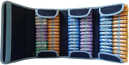 Estuche Homeopatía 90 unidades (azul)