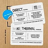 ZEBRA GK420d Direct Thermal Desktop Printer Print