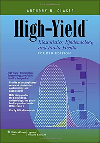 Kết quả hình ảnh cho High-Yield Biostatistics Epidemiology and Public Health – 4th edition