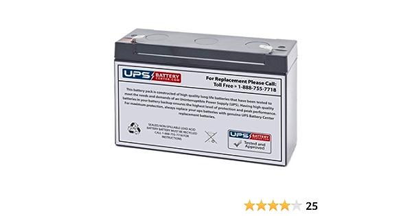Streamlight Litebox Compatible Replacement Battery