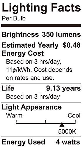 LED Globe G25 Dimmable Edison Light Bulb, 40 Watt Equivalent, 5000K,350LM, E26 Medium Screw Base, Christmas Light, G80 LED Edison Light Bulb, UL Listed, 6-Pack