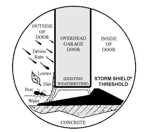 Sensible Solutions 3010 Storm Shield Garage Door Threshold 10 Foot