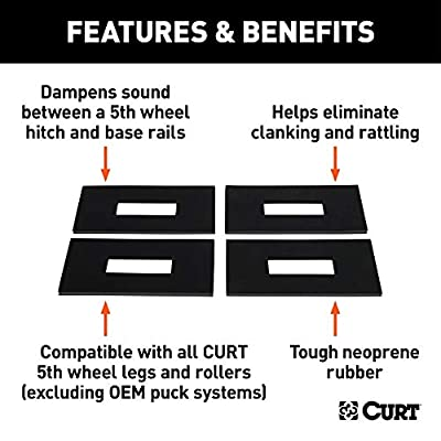 CURT 16914 Replacement 5th Wheel Top Clips, 20,000 lbs. Capacity: Automotive