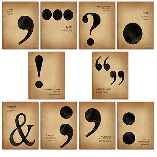 Popular Punctuation, Writing and Grammar Poster Set for Home, Office, Classroom, or Library