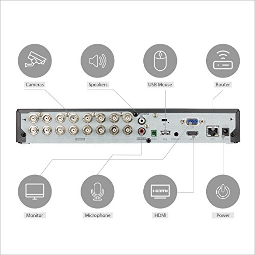 Home Security Systems Samsung Sdh C75100 16 Channel All In
