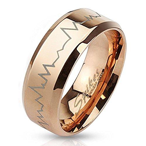 Bungsa® Herzschlag Ring Rosegold