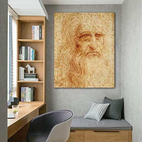 YuanMinglu Pintura sin Marco Lienzo Arte Maestro autorretrato ...