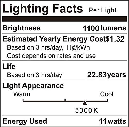 A19 LED Light Bulbs 5000K, 100 Watt Equivalent LED Bulb Daylight White, 1100Lumens, Non Dimmable, Medium Screw Base (E26), CRI80+, 12-Pack by MAXvolador (Image #3)