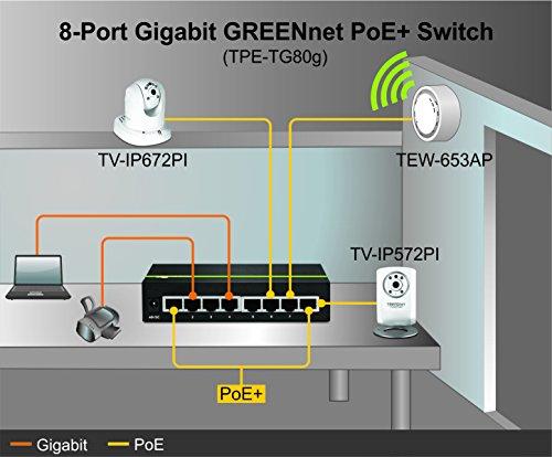 Trendnet TPE-TG80G Trendnet, 8-Port Gigabit Greennet Poe+ Switch by TRENDnet (Image #3)