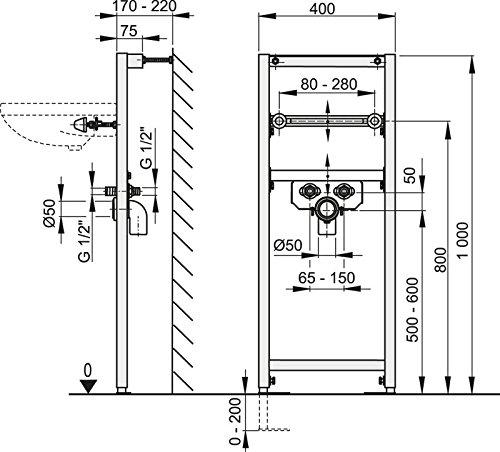 Hervorragend Vorwandmontage-Element Höhe 1200mm für Waschbecken mit Anschluß PZ85