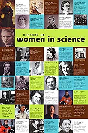 Amazon.com: History of Women in Science Poster: Industrial ...