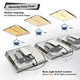 MARS HYDRO TS 1000W Led Grow Light SunLike Full