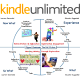 The Flipped Classroom: The Full Picture (English Edition)