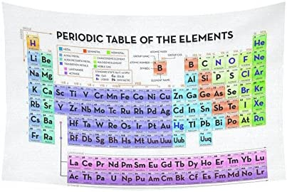 INTERESTPRINT Educational Wall Art Home Decor, Periodic Table of The Elements for Smart Adults and Children Cotton Linen Tapestry Wall Hanging Art Sets 60 X 90 Inches