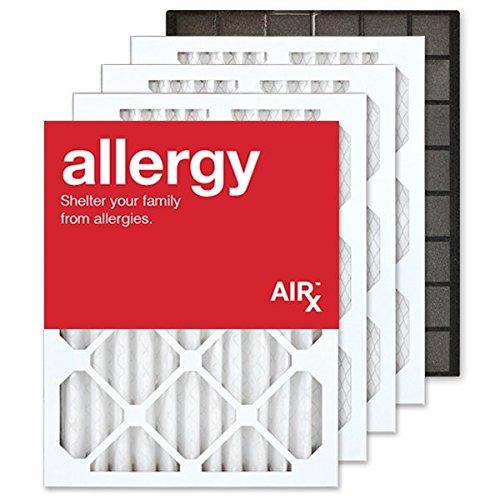 Santa Fe Filter Kit Classic Dehumidifier (Replaces 4027417) AIRx