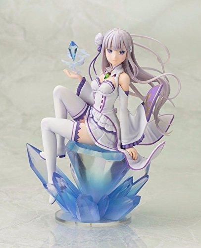 Anime Re:Zero kara Hajimeru Isekai Seikatsu Emilia 1/8 PVC Figure New In Box