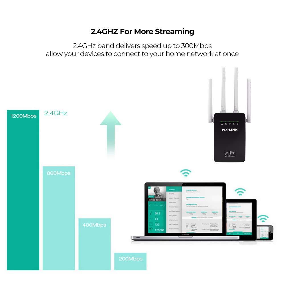 WiFi Repeater with External Antennas WiFi Range Extender 300M ...