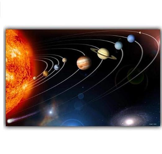 SSW0307 Sistema Solar Planetas Ciencias de la Tierra ...