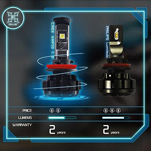 Hikari Led Headlight Bulbs Conversion Kit H11 H8 H9 Cree