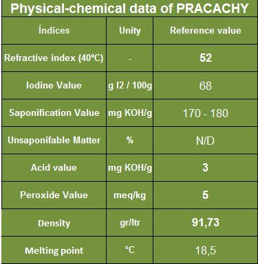 Pracachy Oil (Pracaxi Oil) - 64 Oz (4 lb) - Unrefined Vegetable Oil - WHOLESALE PRICE and - Product of the Brazilian Amazon - Extraction: Cold Pressed. by Paris Fragrances & Cosmetics Supplies, INC (Image #2)