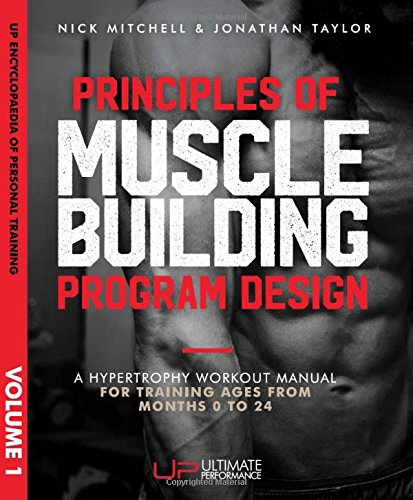 Principles of Muscle Building Program Design (Best Muscle Building Program)