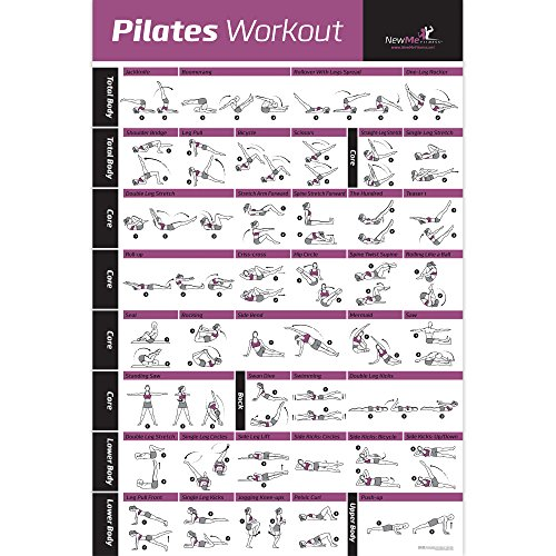 NewMe Fitness PILATES MAT EXERCISE SERIES POSTER – Easy to Follow Mat Sequence - Joseph Pilates Return to Life Exercises - 20'' x 30'' by NewMe Fitness