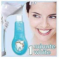 2018 Pro Nano Teeth Whitening Kit Sold By Sunwill