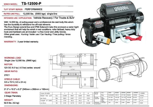 51kyCZhblOL amazon com tuff stuff performance 12,500lb winch with wireless tuff stuff winch wiring diagram at aneh.co